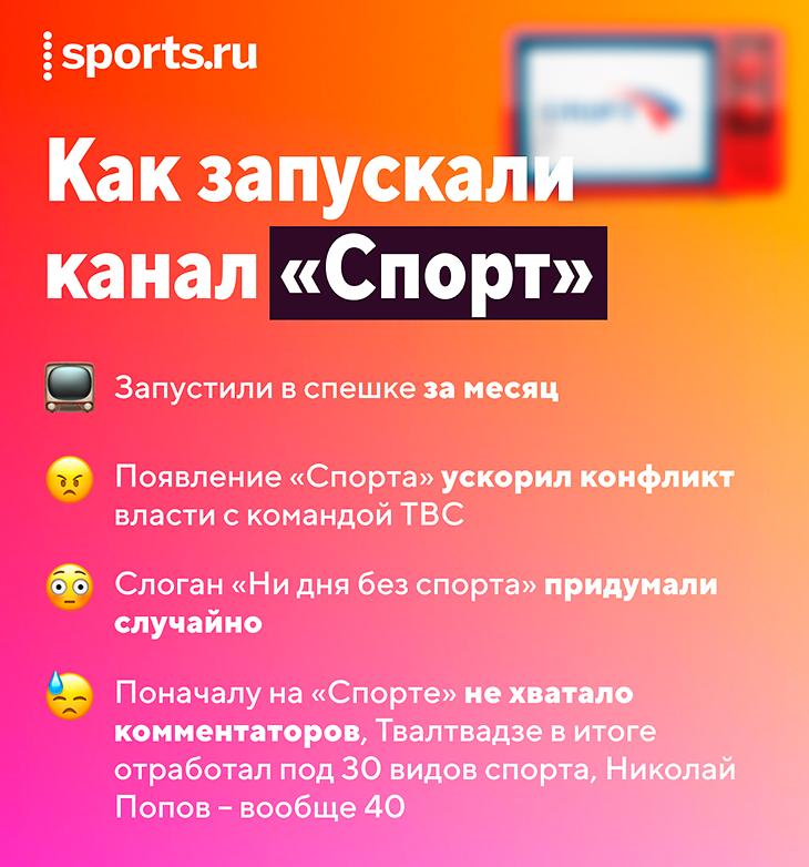 17 лет запуску канала «Спорт»: идею продавил Кикнадзе, готовились всего месяц, врубили вместо оппозиционного ТВС